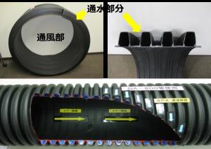 地下水熱給気システム 管