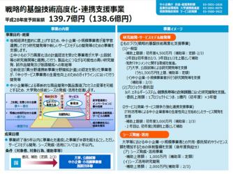 【省エネコラム】平成28年度「戦略的基盤技術高度化支援事業」のご紹介アップ