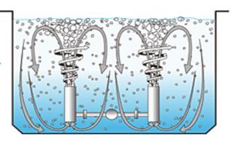 【各種ご提案情報】に水処理コスト削減への新提案!アップ